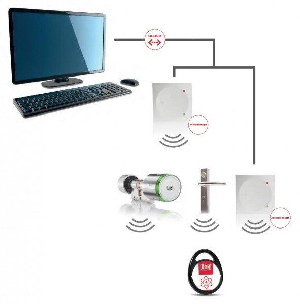 ENIQ-ELS-Programmierung-online