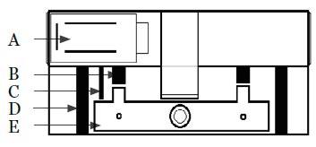 Kaba experT pluS VdS Kl. BZ Ausführung Doppelzylinder