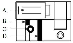 Kaba experT pluS - VdS Kl. BZ Ausführung Halbzylinder