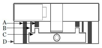 Kaba experT pluS EN 1303 AW2 zertifizierte Ausführung (LAM)