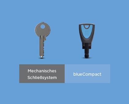 blueCompact-im-Vergleich